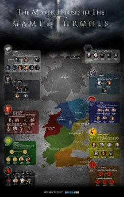 Small Of Game Of Thrones Houses
