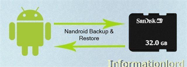 guide-to-create-online-nandroid-backup
