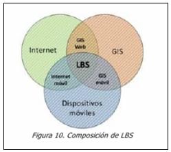 Datos BiblogTecarios071