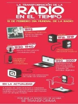 Infografía-Radio