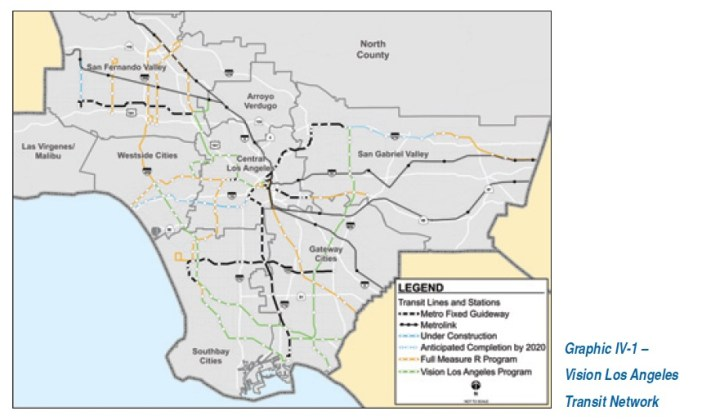 LA Transit System