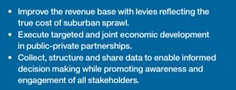 IBM's Smarter Cities Challenge: Omaha