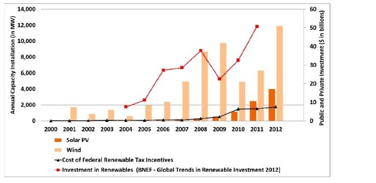 acore-renewables2