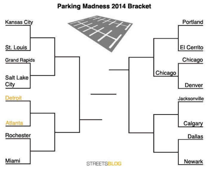 Streetsblog Parking Madness 2014