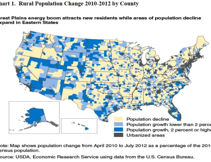 Chart 1. Rural Population Change 2010-2012 by County