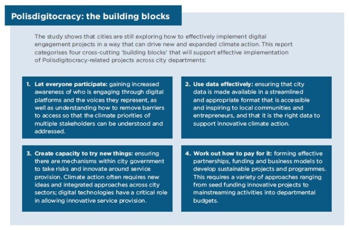 Polisdigitocracy: the building blocks