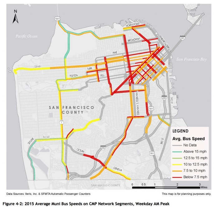 Figure 4-2: 2015 Average Muni Bus Speeds on CMP Network Segments, Weekday AM Peak