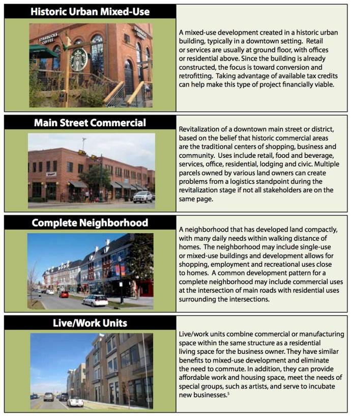 Types of Mixed-Use Developments