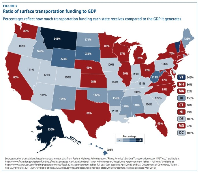 FIGURE 2 Ratio of surface transportation funding to GDP