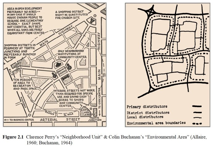 "Figure 2.1 Clarence Perry's ""Neighborhood Unit"" & Colin Buchanan's ""Environmental Area"" (Allaire, 1960; Buchanan, 1964)"