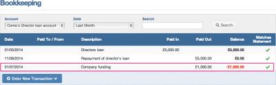 Director's loan account - lending your company money - inniAccounts