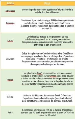 solutions DSI BIS