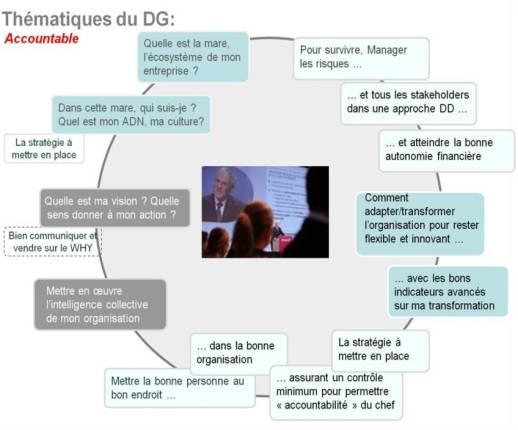 thématique DG