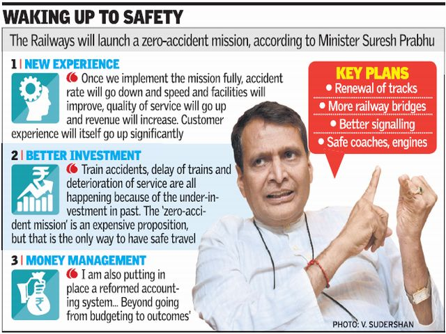 railway safety