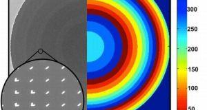Gold silicon nanoantenna phase shift distortion-free lens