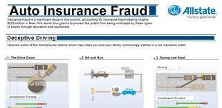 Allstate Car Insurance Takes a Stand Against Auto Insurance Fraud In NY, NJ and PA