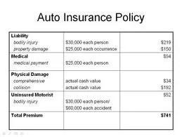 Cheap Auto Insurance Advocates Refute Findings