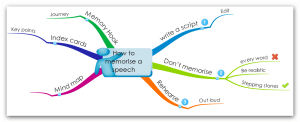 how to memorise a speech