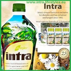 Intra FAQ - Intra Lifestyles Herbal Drink