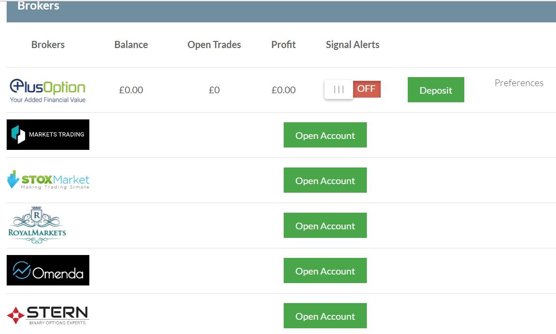 Online binary options blueprint ebooks