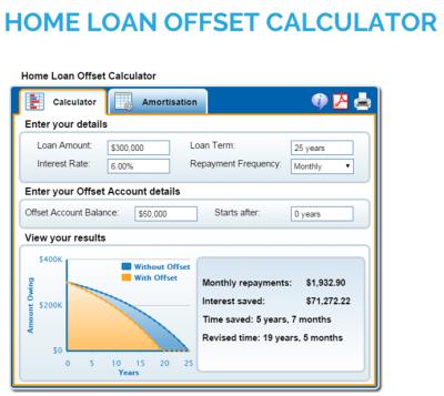Westpac Home Loan Calculator Offset - Homemade Ftempo