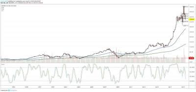 Flipboard: Still Too Early to Buy Boeing Stock