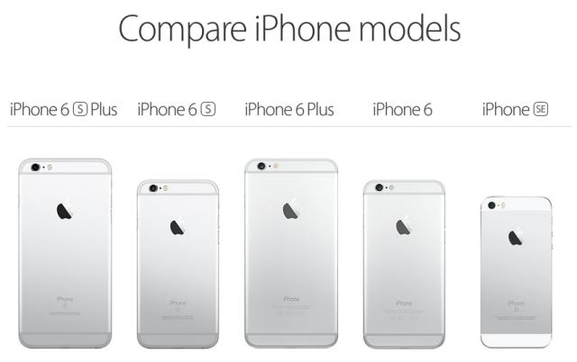 iPhone Modelle Größen