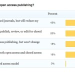 Are scientists willing to take action for open access publishing? See our poll results