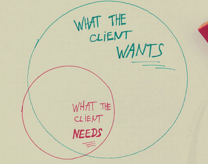 Designing a Small Business Website: Wants vs Needs