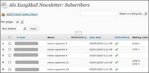 alo-easymail wordpress newsletter plugins