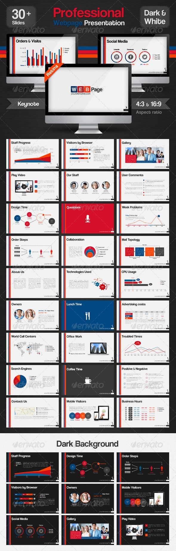 Professional-Web Page-Presentation-Keynote-template
