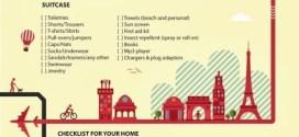 Travel Checklist FOR TOMORROW