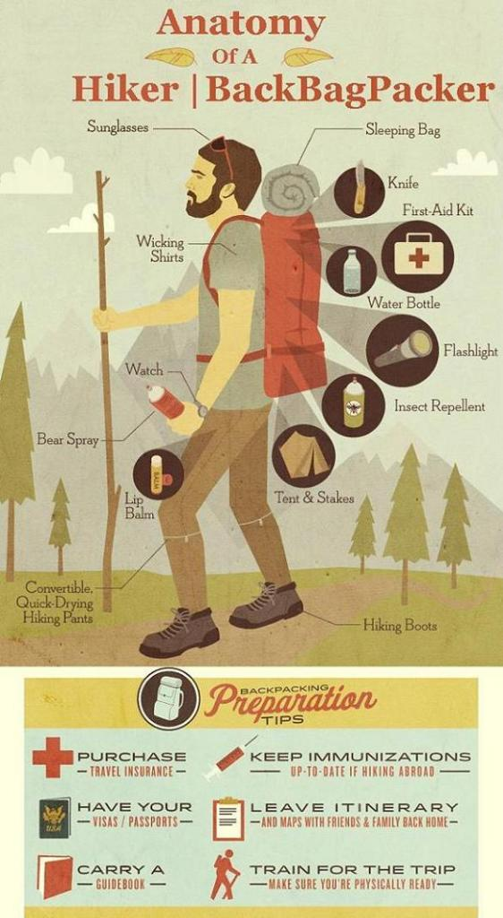 Preparation-tips-for-backpacker-while-hiking