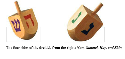 Diaspora dreidel - A great miracle occurred there - http://www.wbtla.org/pages/worship-pages/worship---chanukah---how-to-play-the-dreidel