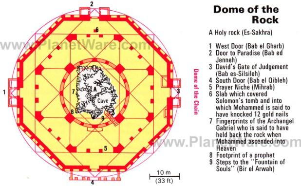 jerusalem-dome-of-the-rock-map