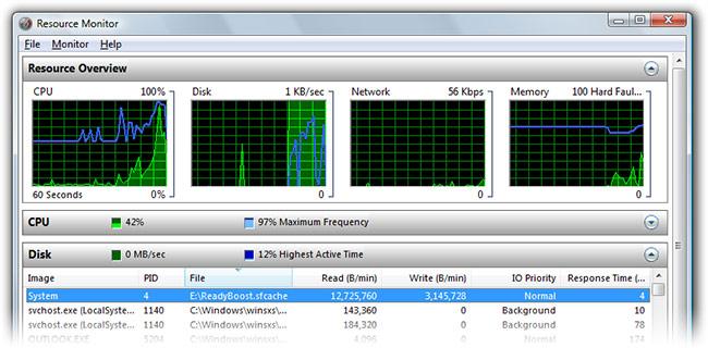 ReadyBoost resource monitor