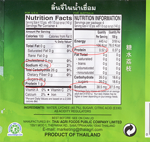 Lychee food label