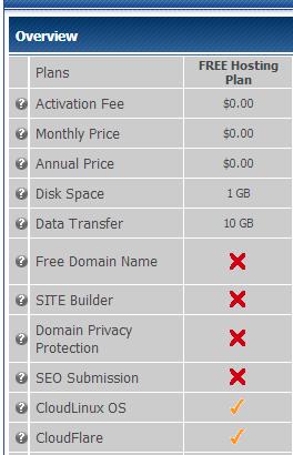best free web hosting host-ed