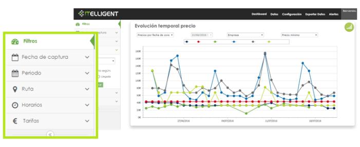 Filtraje_monitorizacion de precios