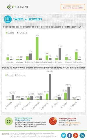 ITelligent_Infografia_Elecciones_2015 pag2