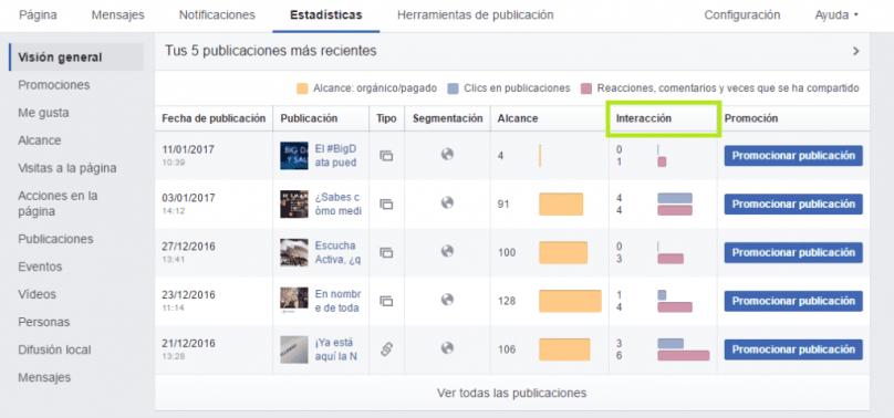 kpi_engage_facebook
