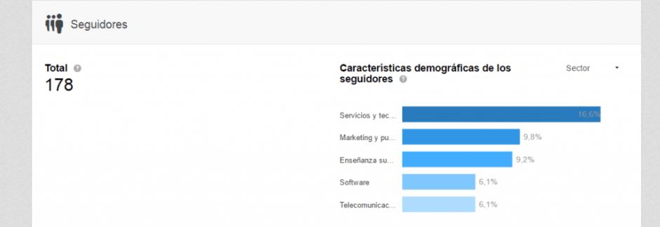 Seguidores_LinkedIn_ITELLIGENT