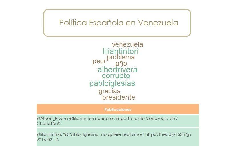 Topic_Model_politica_1