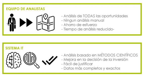 Transformacion-Digital_Inmobiliario_resultados