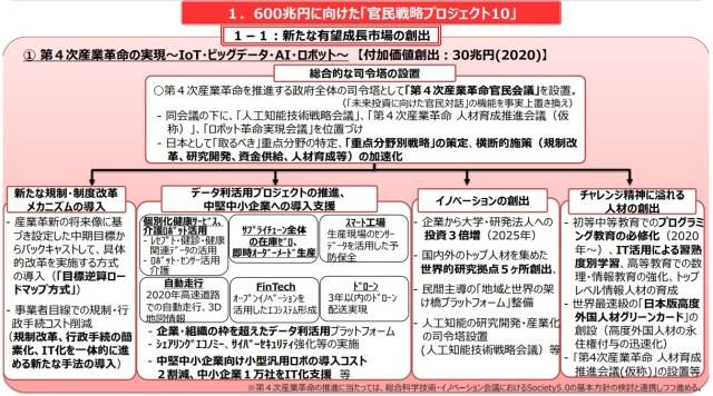 http://www.itrco.jp/images/IR4-3-3.jpg