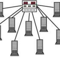 Difference between real time, network and distributed operating systems