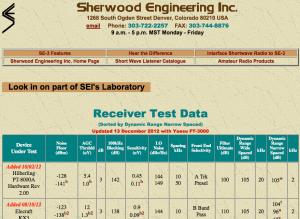 FT DX 3000 Sherwood Engineering