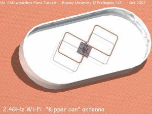 wififi