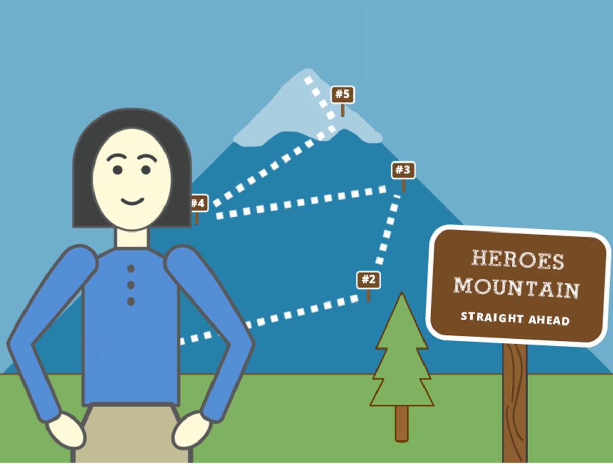 Make it a Game: Climb Heroes Mountain!