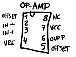 the op-amp I used